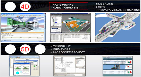 BIM 4D Solutions for Advanced Construction and Scheduling